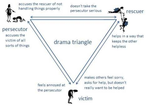 cotriangle